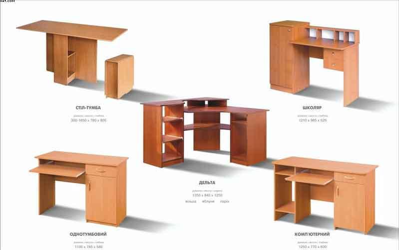 Преимущества и критерии выбора углового дивана